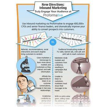 New Directions: Inbound Marketing - teaser